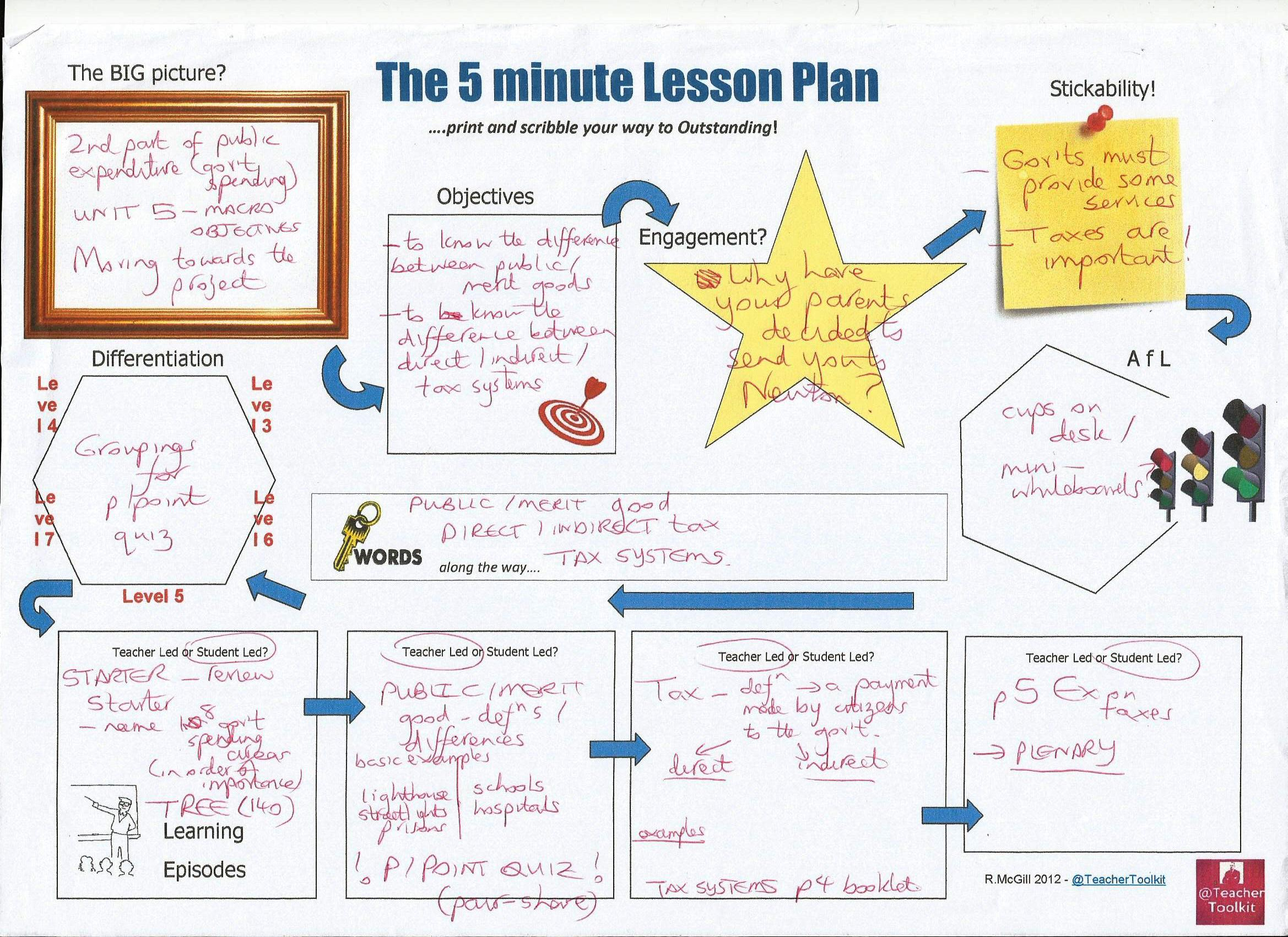 critically discuss your scheme of work lesson plan Developing a scheme of work to consider the provided groupings and discuss what the big and included in the scheme of work, lesson planning should.